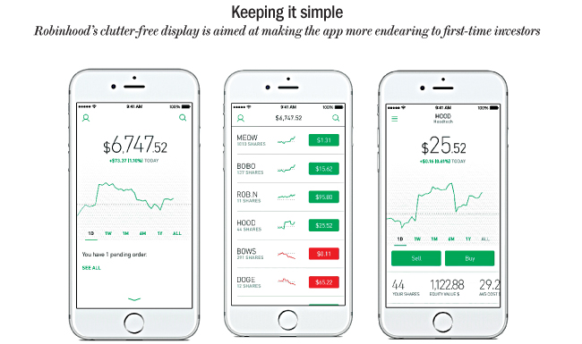 Robinhood's Clutter-free Display
